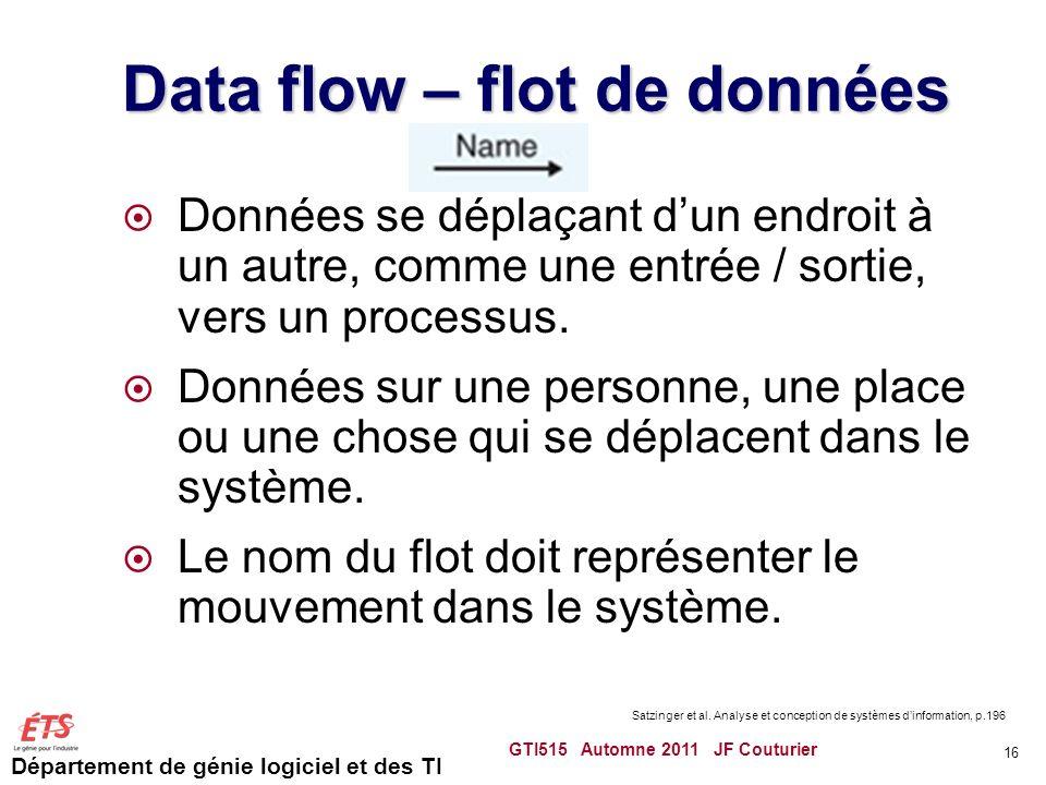 Département de génie logiciel et des TI Data flow – flot de données Données se déplaçant dun endroit à un autre, comme une entrée / sortie, vers un pr