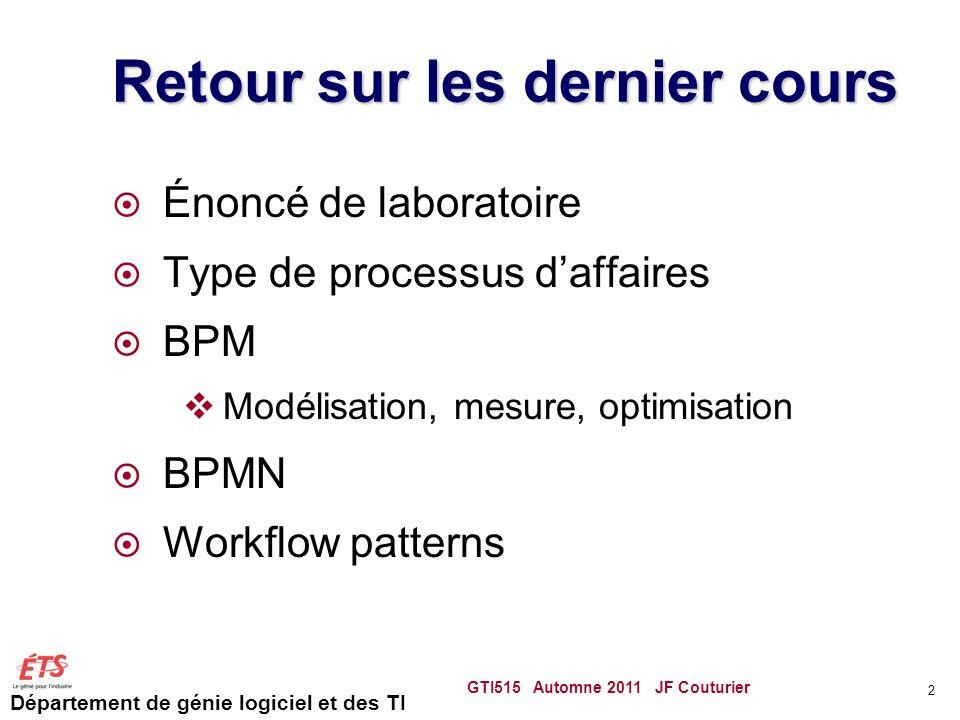 Département de génie logiciel et des TI Retour sur les dernier cours Énoncé de laboratoire Type de processus daffaires BPM Modélisation, mesure, optim