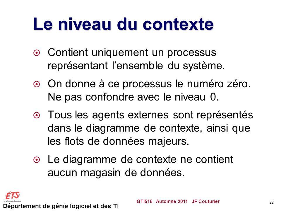 Département de génie logiciel et des TI Le niveau du contexte Contient uniquement un processus représentant lensemble du système. On donne à ce proces