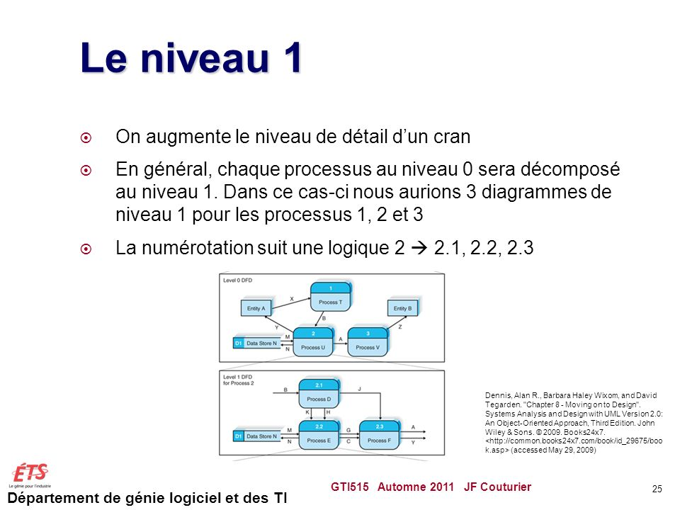 Département de génie logiciel et des TI Le niveau 1 On augmente le niveau de détail dun cran En général, chaque processus au niveau 0 sera décomposé a