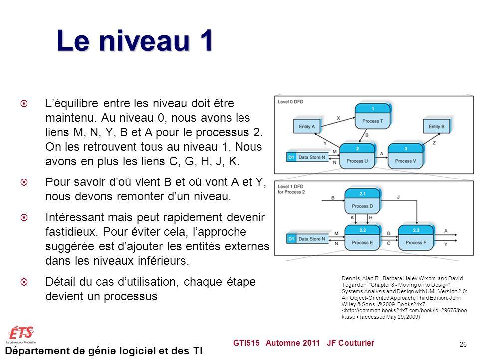 Département de génie logiciel et des TI Le niveau 1 Léquilibre entre les niveau doit être maintenu. Au niveau 0, nous avons les liens M, N, Y, B et A