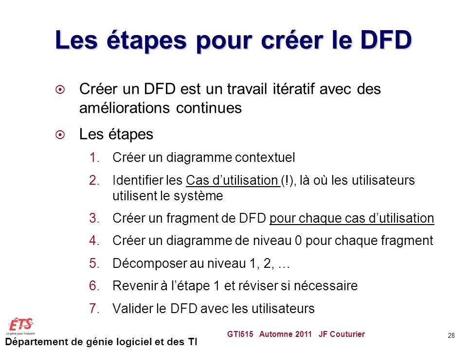 Département de génie logiciel et des TI Les étapes pour créer le DFD Créer un DFD est un travail itératif avec des améliorations continues Les étapes