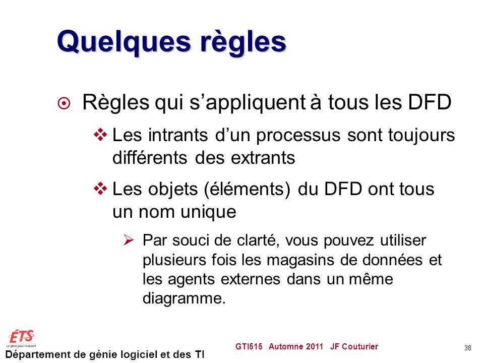 Département de génie logiciel et des TI Quelques règles Règles qui sappliquent à tous les DFD Les intrants dun processus sont toujours différents des