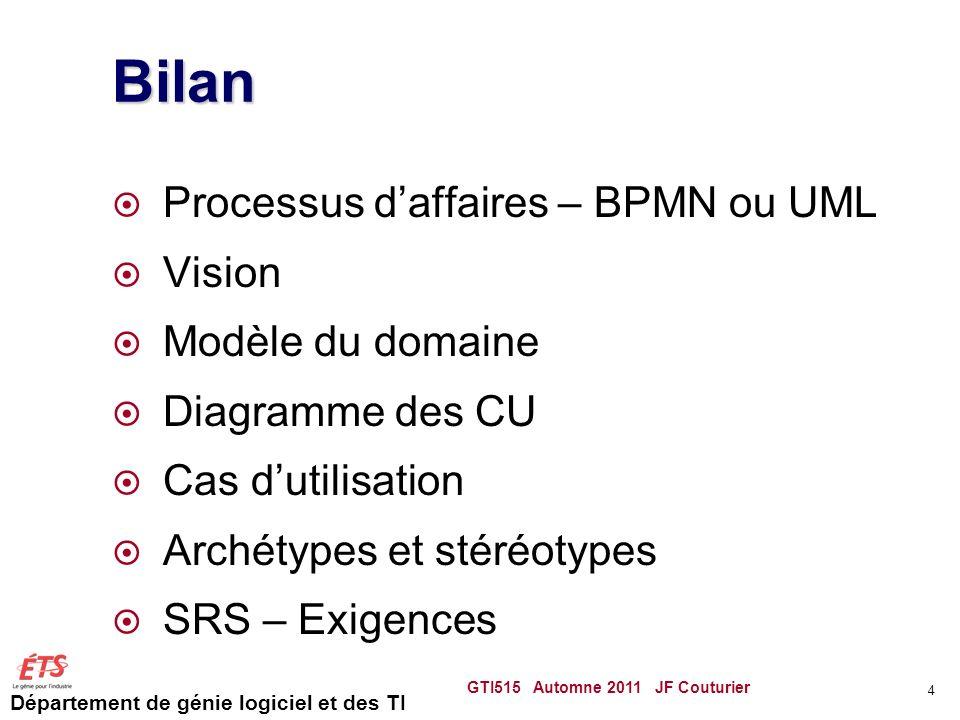 Département de génie logiciel et des TI Bilan Processus daffaires – BPMN ou UML Vision Modèle du domaine Diagramme des CU Cas dutilisation Archétypes