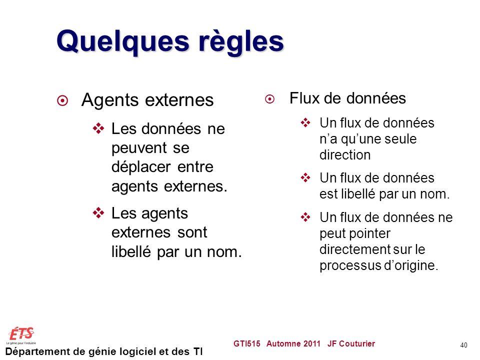 Département de génie logiciel et des TI Quelques règles Agents externes Les données ne peuvent se déplacer entre agents externes. Les agents externes