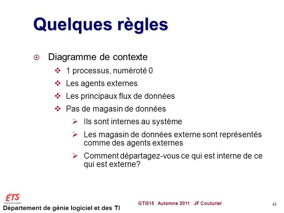 Département de génie logiciel et des TI Quelques règles Diagramme de contexte 1 processus, numéroté 0 Les agents externes Les principaux flux de donné