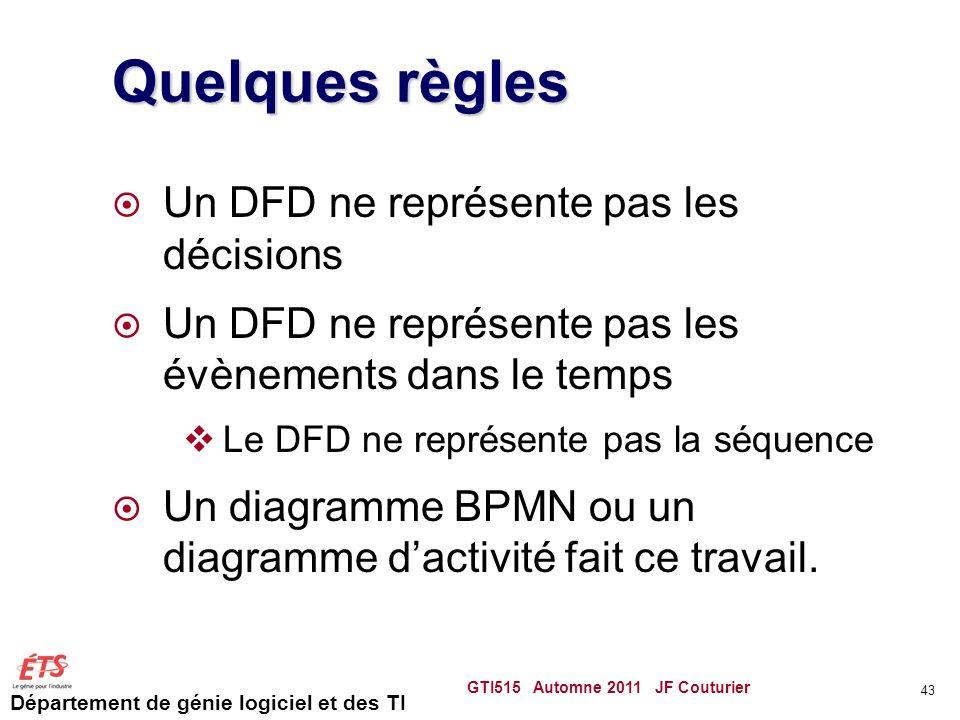 Département de génie logiciel et des TI Quelques règles Un DFD ne représente pas les décisions Un DFD ne représente pas les évènements dans le temps L