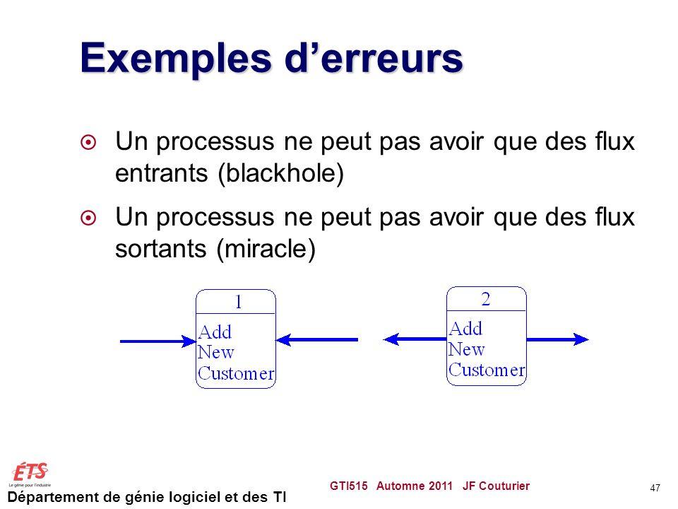 Département de génie logiciel et des TI Exemples derreurs Un processus ne peut pas avoir que des flux entrants (blackhole) Un processus ne peut pas av