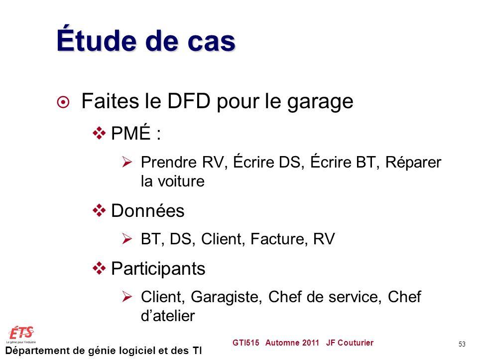 Département de génie logiciel et des TI Étude de cas Faites le DFD pour le garage PMÉ : Prendre RV, Écrire DS, Écrire BT, Réparer la voiture Données B