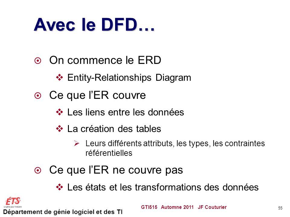 Département de génie logiciel et des TI Avec le DFD… On commence le ERD Entity-Relationships Diagram Ce que lER couvre Les liens entre les données La