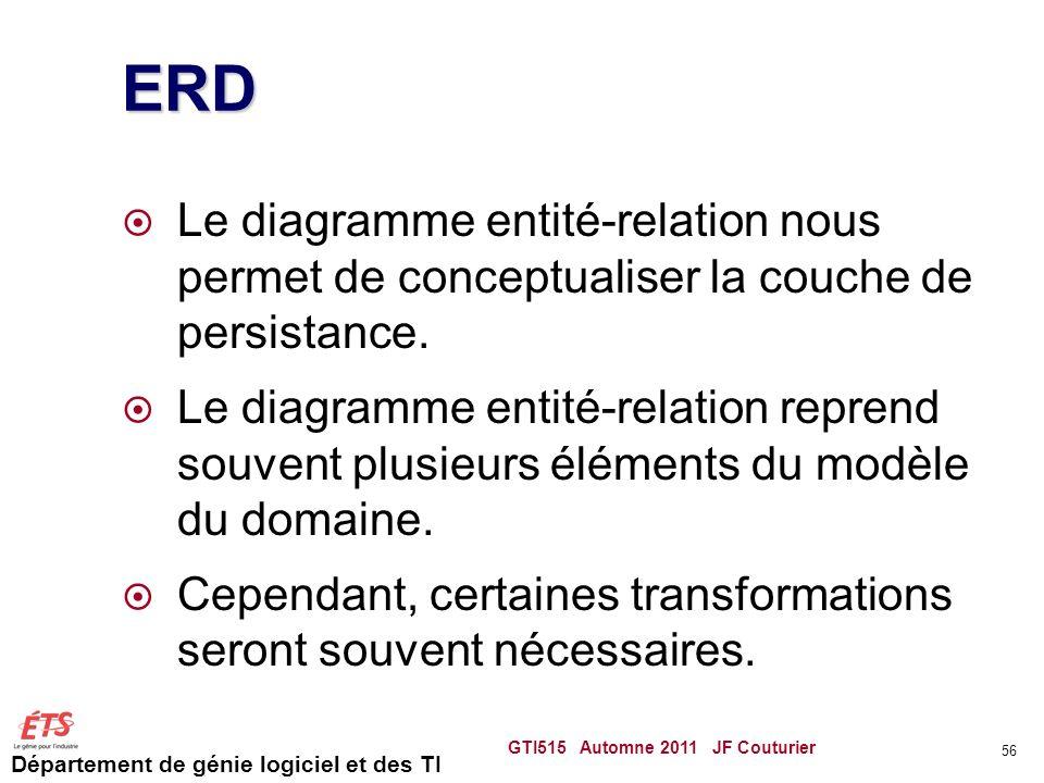 Département de génie logiciel et des TI ERD Le diagramme entité-relation nous permet de conceptualiser la couche de persistance. Le diagramme entité-r