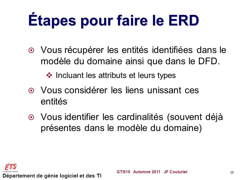 Département de génie logiciel et des TI Étapes pour faire le ERD Vous récupérer les entités identifiées dans le modèle du domaine ainsi que dans le DF