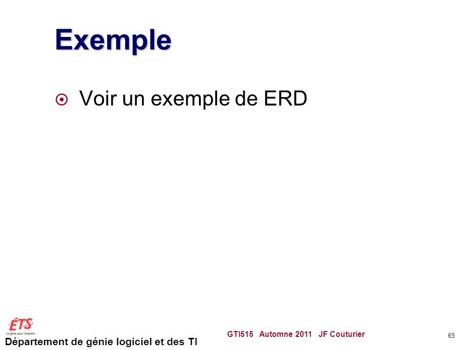Département de génie logiciel et des TI Exemple Voir un exemple de ERD GTI515 Automne 2011 JF Couturier 65