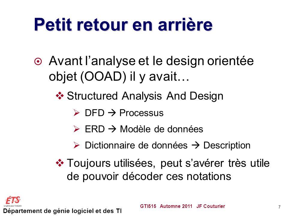 Département de génie logiciel et des TI Petit retour en arrière Avant lanalyse et le design orientée objet (OOAD) il y avait… Structured Analysis And