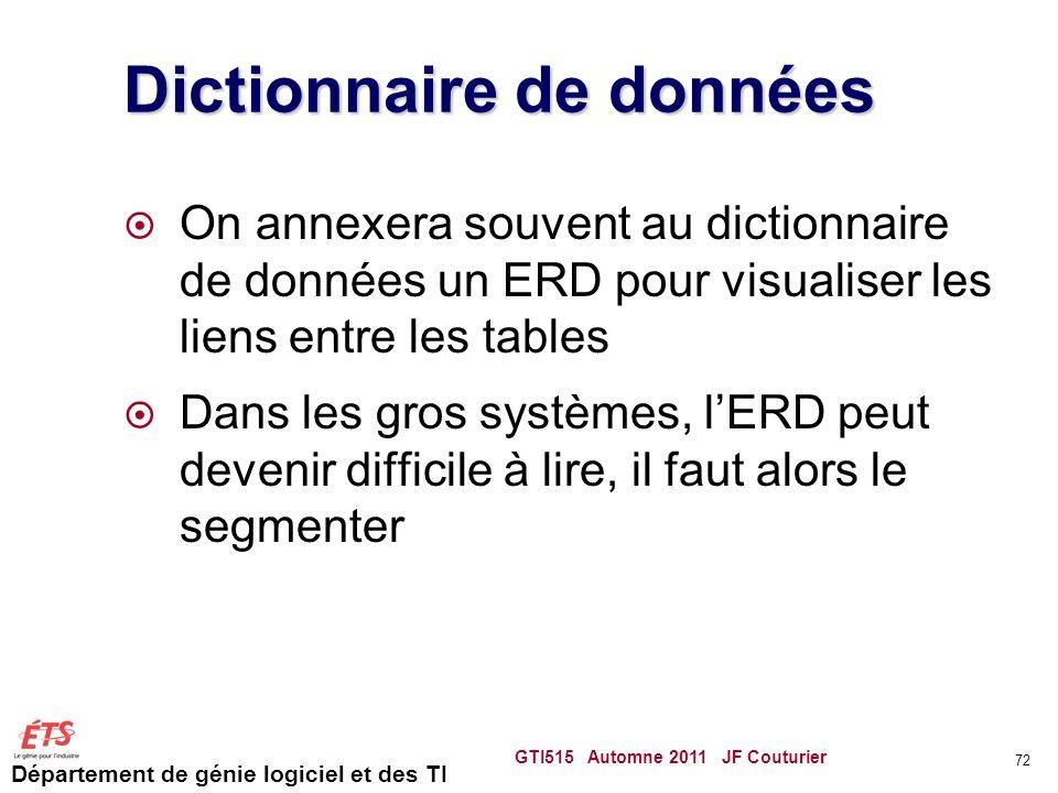 Département de génie logiciel et des TI Dictionnaire de données On annexera souvent au dictionnaire de données un ERD pour visualiser les liens entre