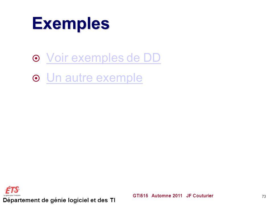 Département de génie logiciel et des TI Exemples Voir exemples de DD Un autre exemple GTI515 Automne 2011 JF Couturier 73