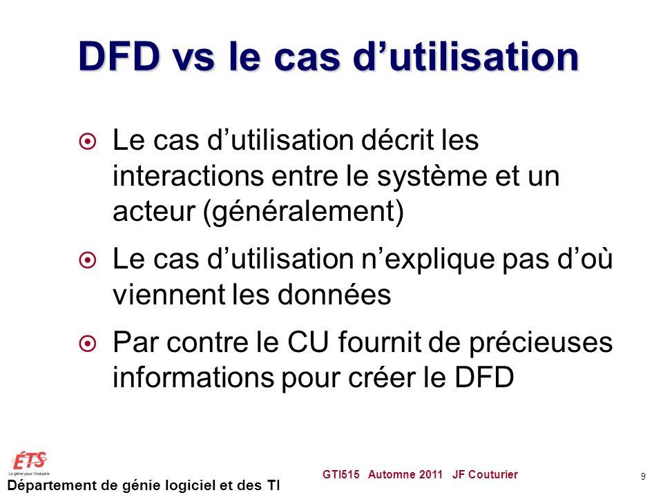Département de génie logiciel et des TI DFD vs le cas dutilisation Le cas dutilisation décrit les interactions entre le système et un acteur (générale