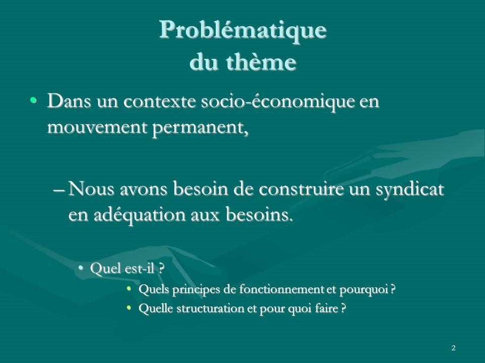 2 Problématique du thème Dans un contexte socio-économique en mouvement permanent,Dans un contexte socio-économique en mouvement permanent, –Nous avons besoin de construire un syndicat en adéquation aux besoins.