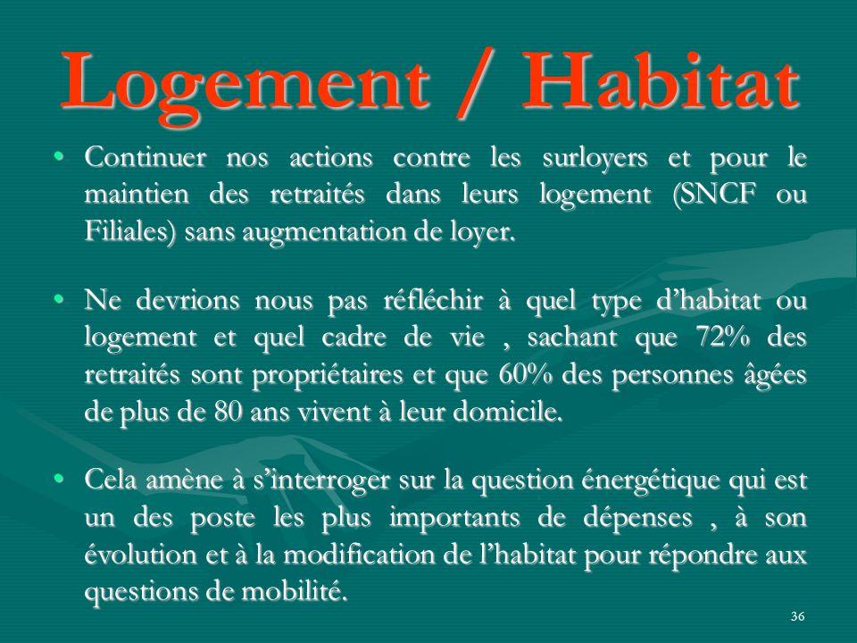 36 Continuer nos actions contre les surloyers et pour le maintien des retraités dans leurs logement (SNCF ou Filiales) sans augmentation de loyer.Cont