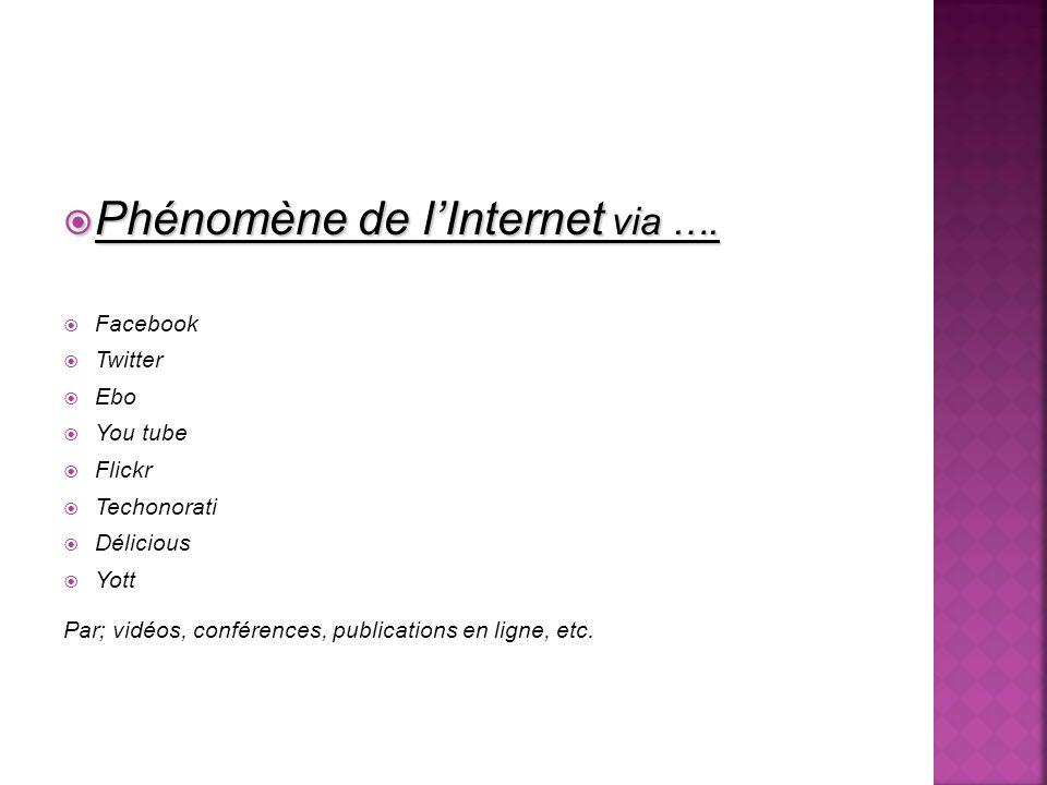 Phénomène de lInternet via …. Phénomène de lInternet via ….