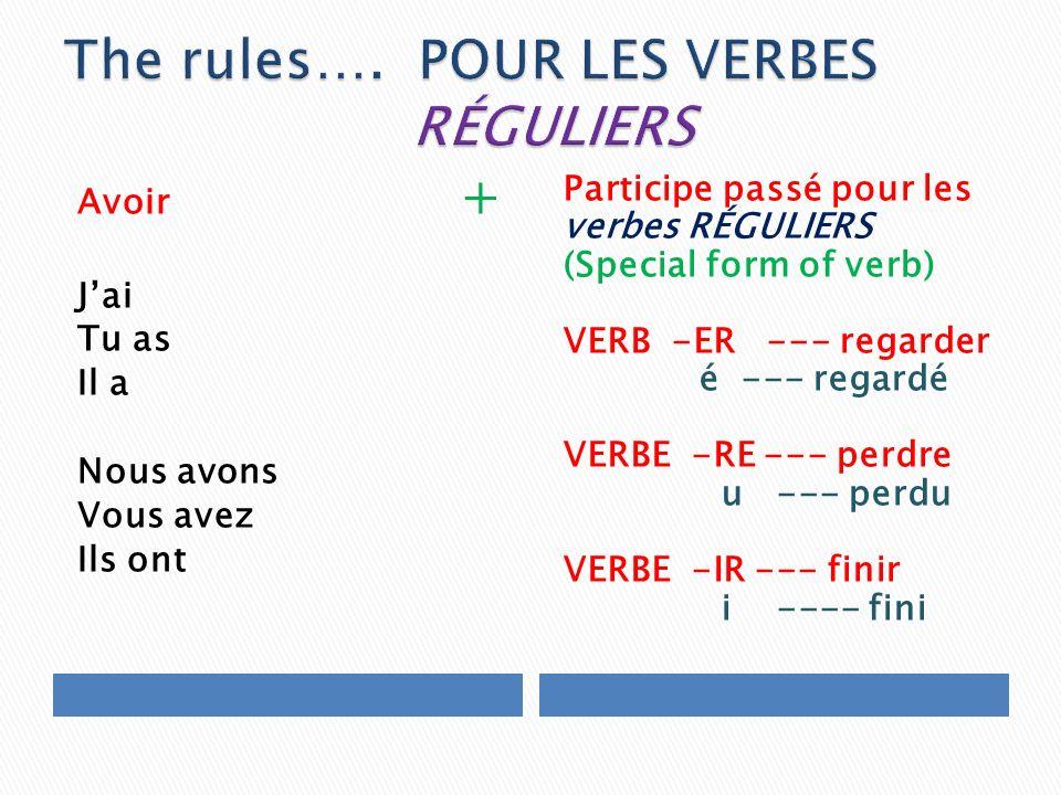 Avoir + Jai Tu as Il a Nous avons Vous avez Ils ont Participe passé pour les verbes RÉGULIERS (Special form of verb) VERB -ER --- regarder é --- regardé VERBE -RE --- perdre u --- perdu VERBE -IR --- finir i ---- fini