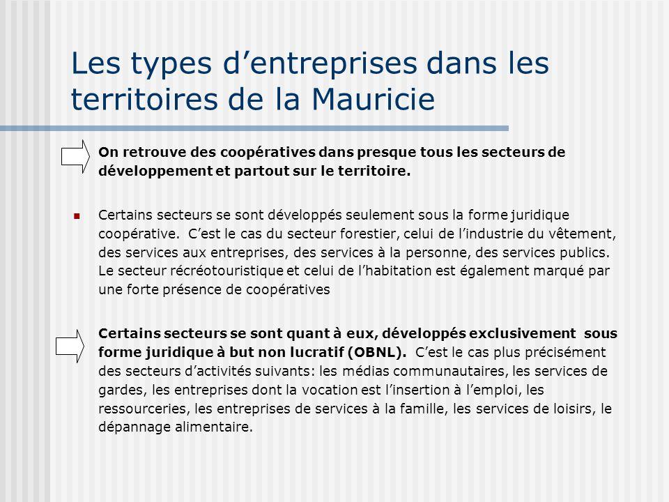 Les types dentreprises dans les territoires de la Mauricie On retrouve des coopératives dans presque tous les secteurs de développement et partout sur le territoire.