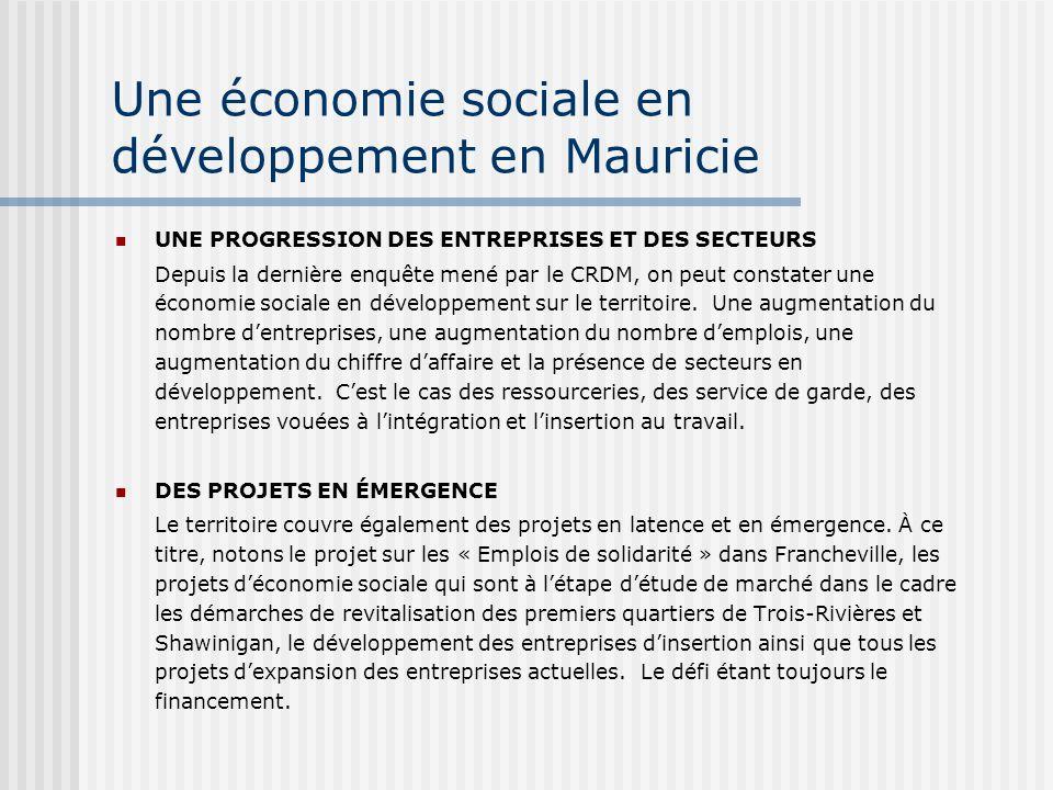 Une économie sociale en développement en Mauricie UNE PROGRESSION DES ENTREPRISES ET DES SECTEURS Depuis la dernière enquête mené par le CRDM, on peut constater une économie sociale en développement sur le territoire.