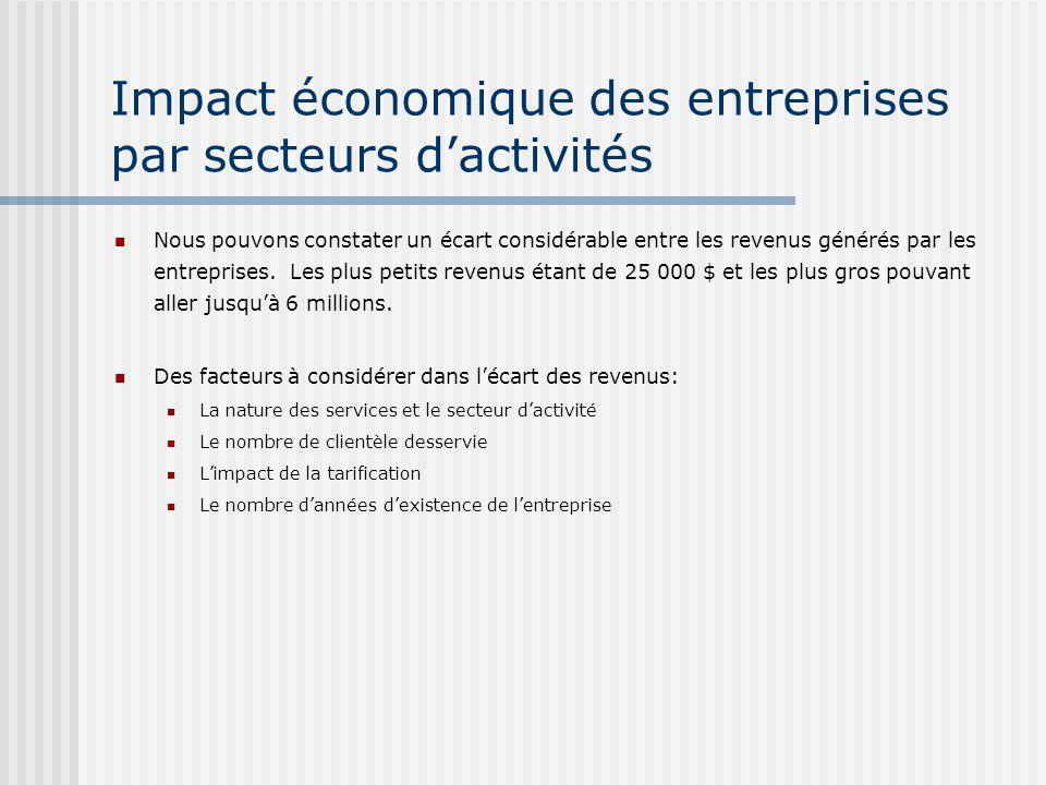 Impact économique des entreprises par secteurs dactivités Nous pouvons constater un écart considérable entre les revenus générés par les entreprises.