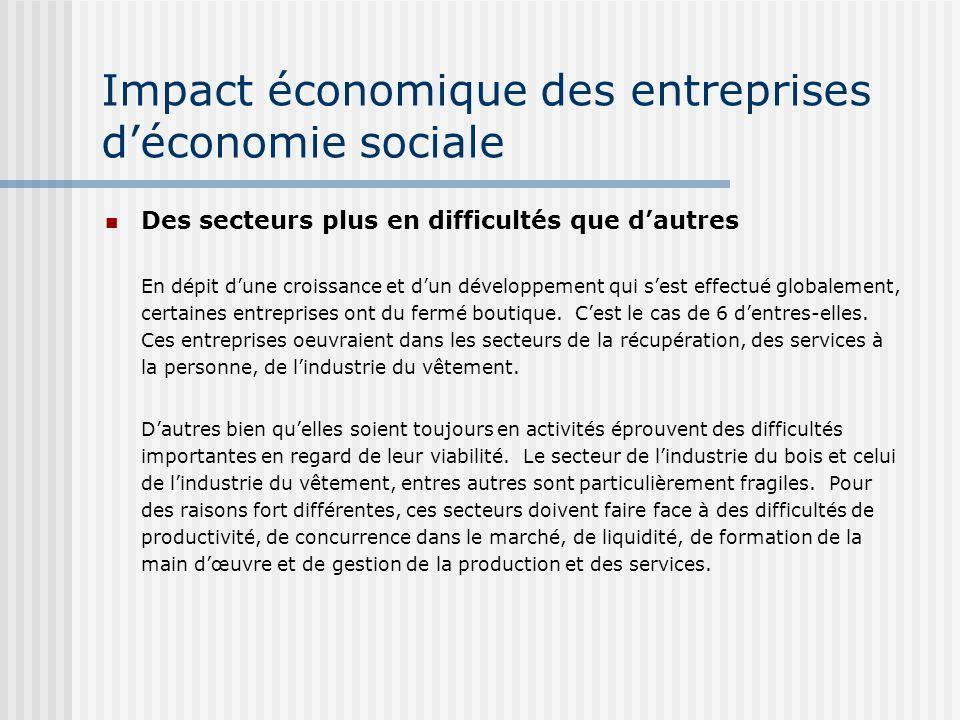 Impact économique des entreprises déconomie sociale Des secteurs plus en difficultés que dautres En dépit dune croissance et dun développement qui sest effectué globalement, certaines entreprises ont du fermé boutique.