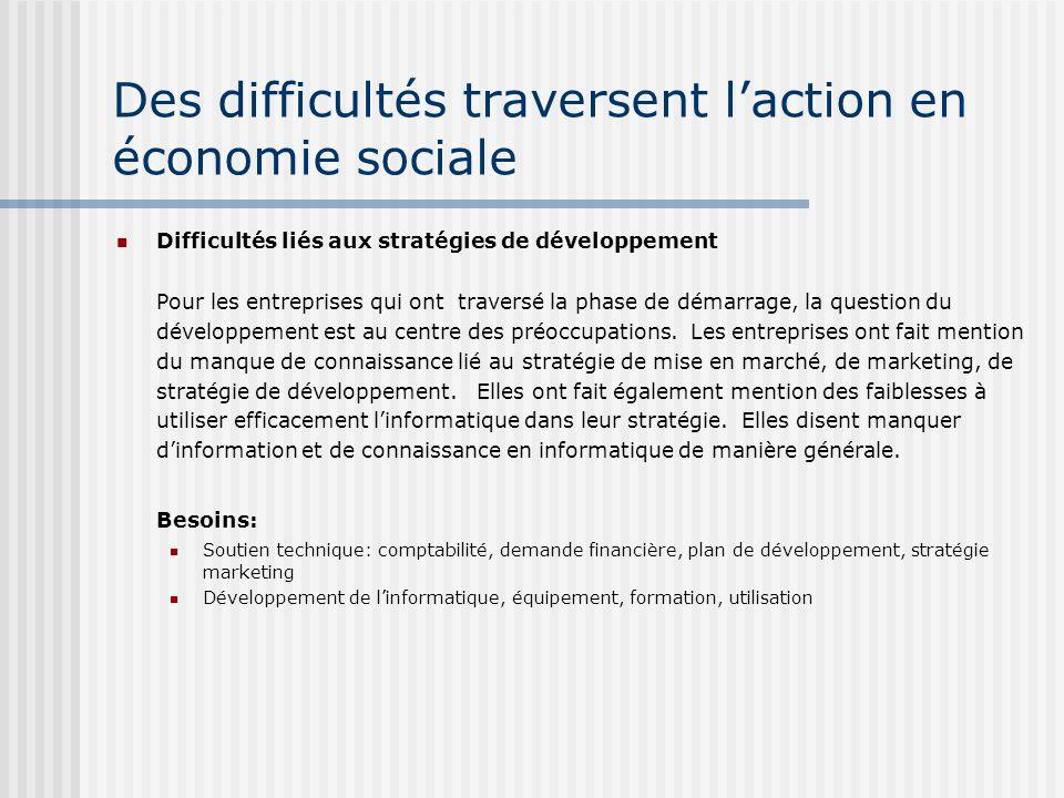 Des difficultés traversent laction en économie sociale Difficultés liés aux stratégies de développement Pour les entreprises qui ont traversé la phase de démarrage, la question du développement est au centre des préoccupations.