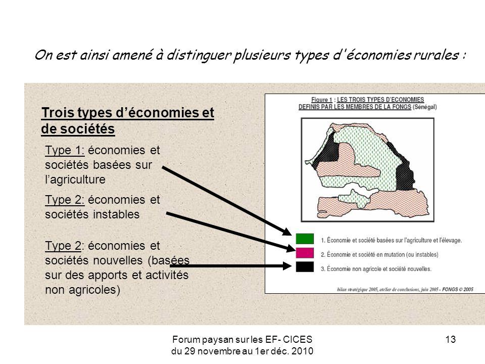 Forum paysan sur les EF- CICES du 29 novembre au 1er déc. 2010 13 Type 1: économies et sociétés basées sur lagriculture Trois types déconomies et de s