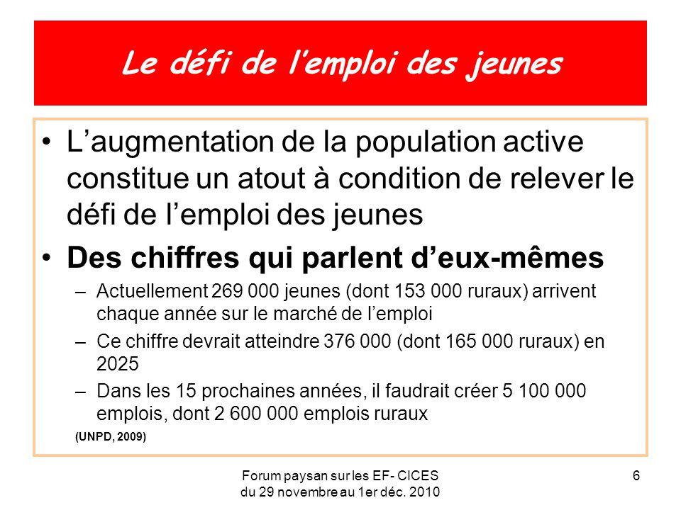 Forum paysan sur les EF- CICES du 29 novembre au 1er déc. 2010 6 Le défi de lemploi des jeunes Laugmentation de la population active constitue un atou