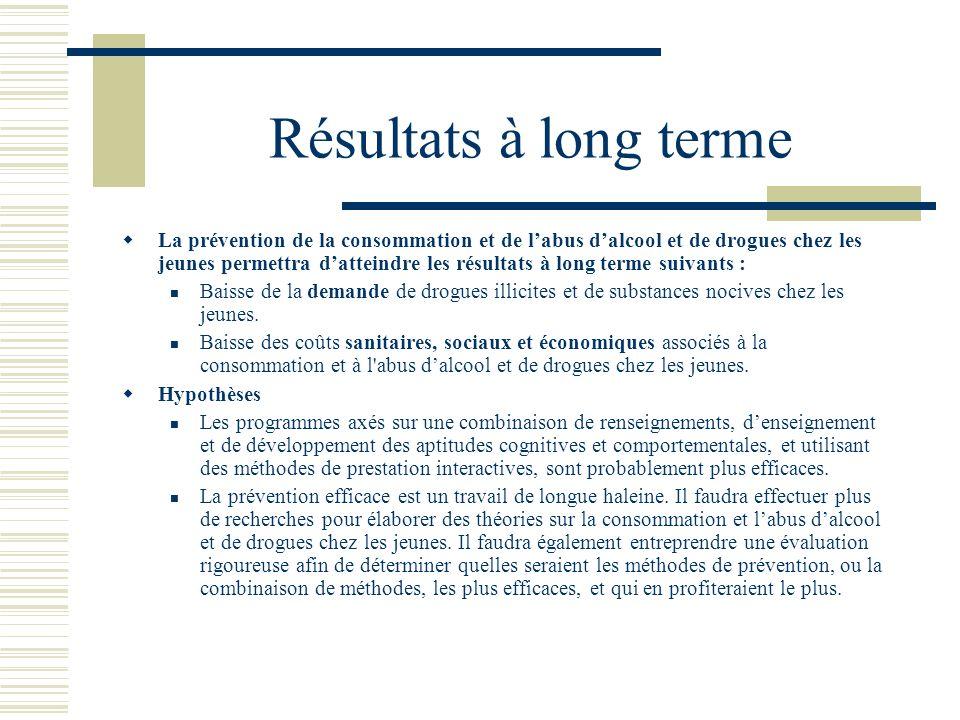 Principaux résultats de lanalyse documentaire Ce que nous avons accompli : Analyser des documents publiés depuis 2002 afin de déterminer des objectifs