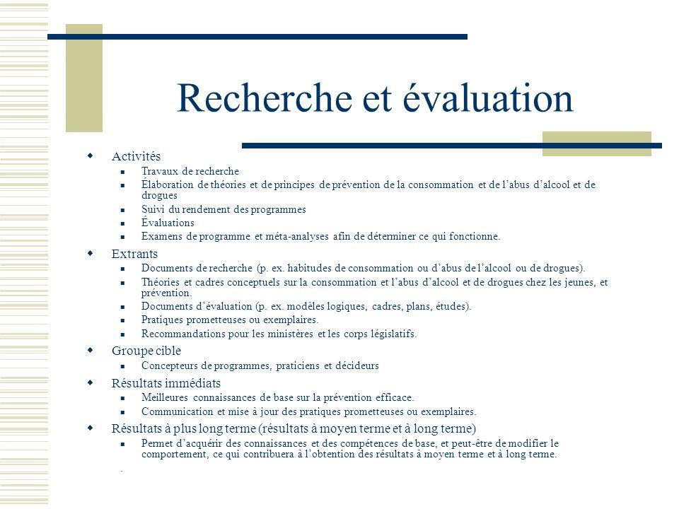 Prévention désignée Activités Certaines activités sont semblables à celles de la prévention universelle et de la prévention sélective. Intensité et ci