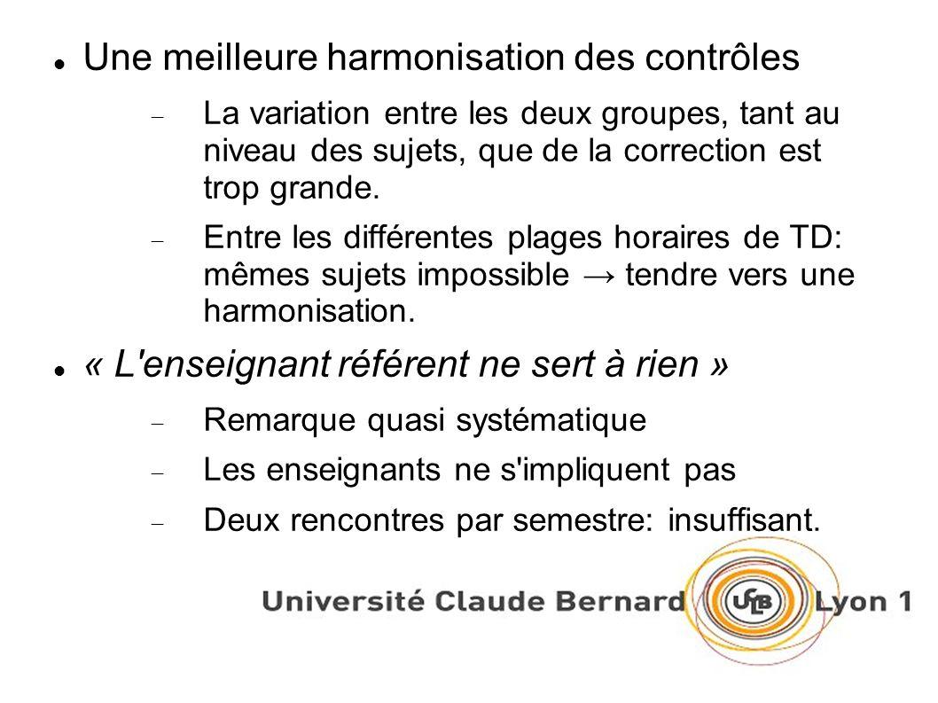 Une meilleure harmonisation des contrôles La variation entre les deux groupes, tant au niveau des sujets, que de la correction est trop grande.
