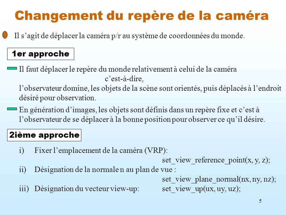 5 Changement du repère de la caméra Il sagit de déplacer la caméra p/r au système de coordonnées du monde. 1er approche Il faut déplacer le repère du