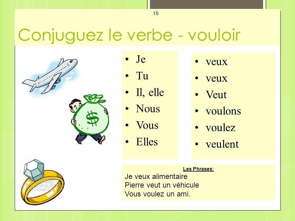 Conjuguez le verbe - vouloir Mes Cartes - Les Verbes 18 Je Tu Il, elle Nous Vous Elles veux Veut voulons voulez veulent Les Phrases: Je veux alimentaire Pierre veut un véhicule Vous voulez un ami.