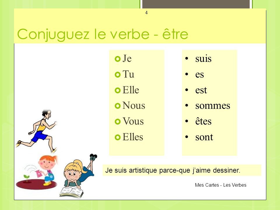 Conjuguez le verbe - être Je Tu Elle Nous Vous Elles Mes Cartes - Les Verbes 4 suis es est sommes êtes sont Je suis artistique parce-que jaime dessiner.