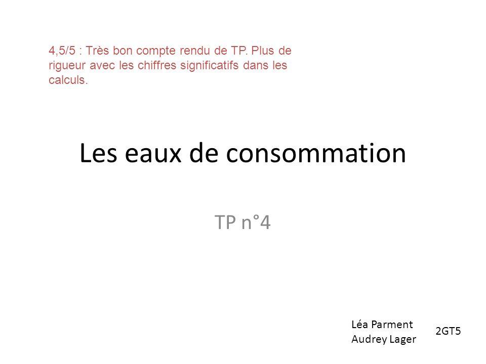 Les eaux de consommation TP n°4 Léa Parment Audrey Lager 2GT5 4,5/5 : Très bon compte rendu de TP. Plus de rigueur avec les chiffres significatifs dan
