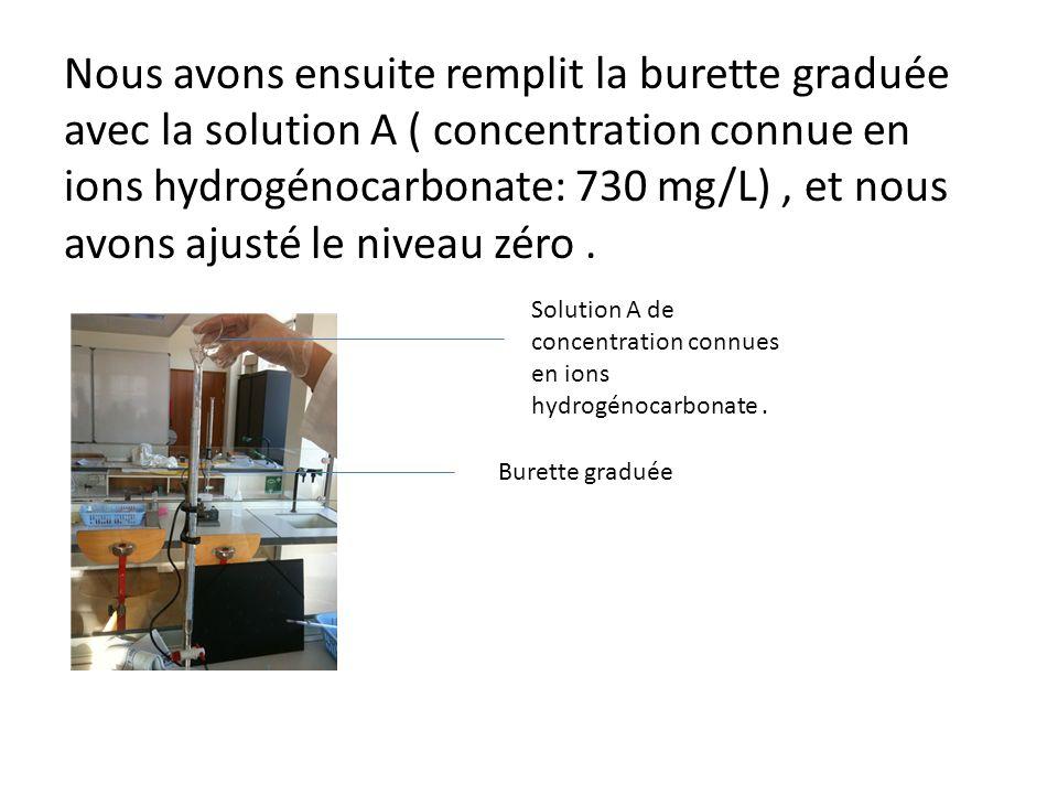 Nous avons ensuite remplit la burette graduée avec la solution A ( concentration connue en ions hydrogénocarbonate: 730 mg/L), et nous avons ajusté le