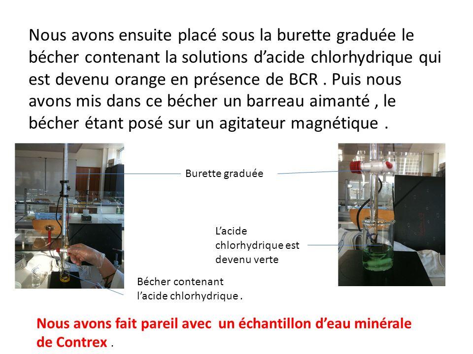 Nous avons ensuite placé sous la burette graduée le bécher contenant la solutions dacide chlorhydrique qui est devenu orange en présence de BCR. Puis