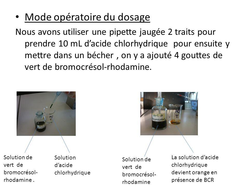 Mode opératoire du dosage Nous avons utiliser une pipette jaugée 2 traits pour prendre 10 mL dacide chlorhydrique pour ensuite y mettre dans un bécher