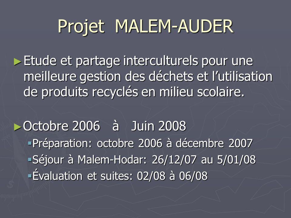 Projet MALEM-AUDER Etude et partage interculturels pour une meilleure gestion des déchets et lutilisation de produits recyclés en milieu scolaire.