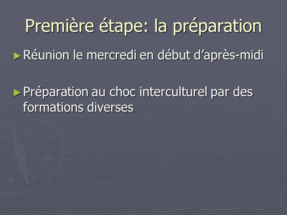 Première étape: la préparation Réunion le mercredi en début daprès-midi Réunion le mercredi en début daprès-midi Préparation au choc interculturel par des formations diverses Préparation au choc interculturel par des formations diverses