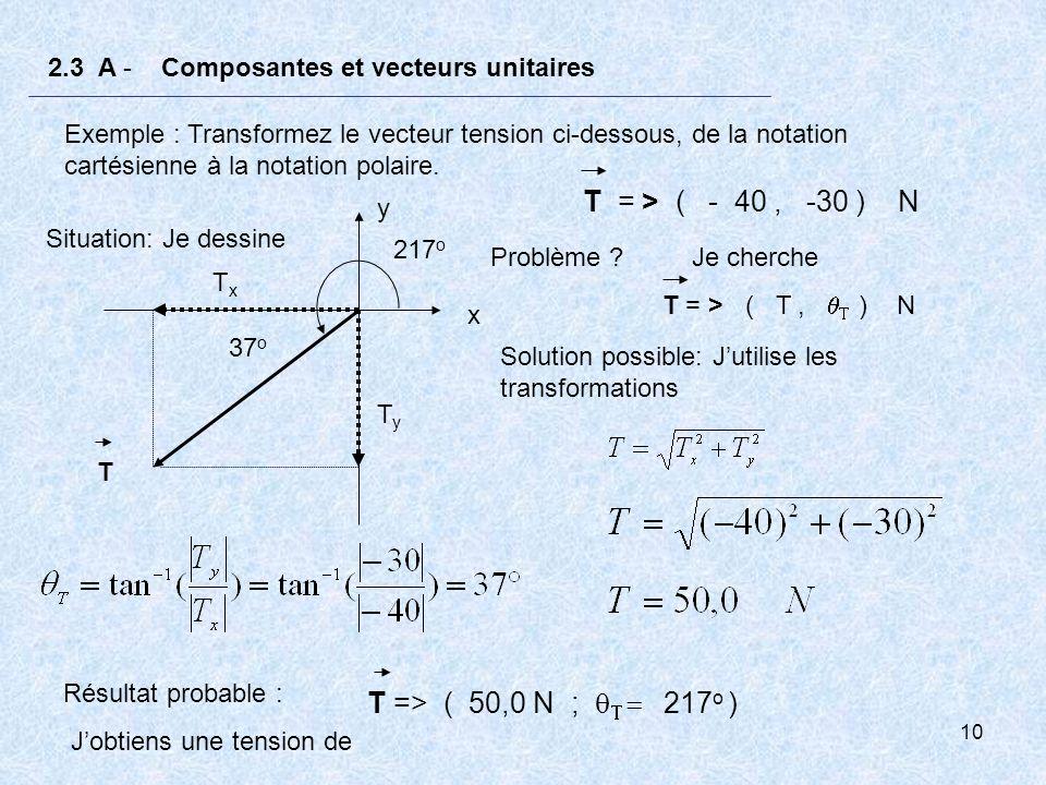 10 2.3 A - Composantes et vecteurs unitaires x y T Exemple : Transformez le vecteur tension ci-dessous, de la notation cartésienne à la notation polai