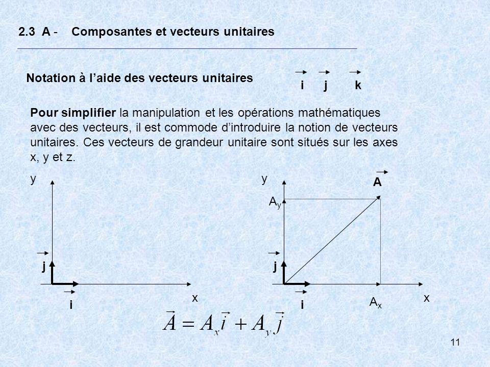 11 2.3 A - Composantes et vecteurs unitaires Notation à laide des vecteurs unitaires ijk Pour simplifier la manipulation et les opérations mathématiqu