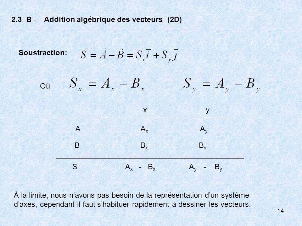 14 2.3 B - Addition algébrique des vecteurs (2D) Soustraction: Où À la limite, nous navons pas besoin de la représentation dun système daxes, cependan
