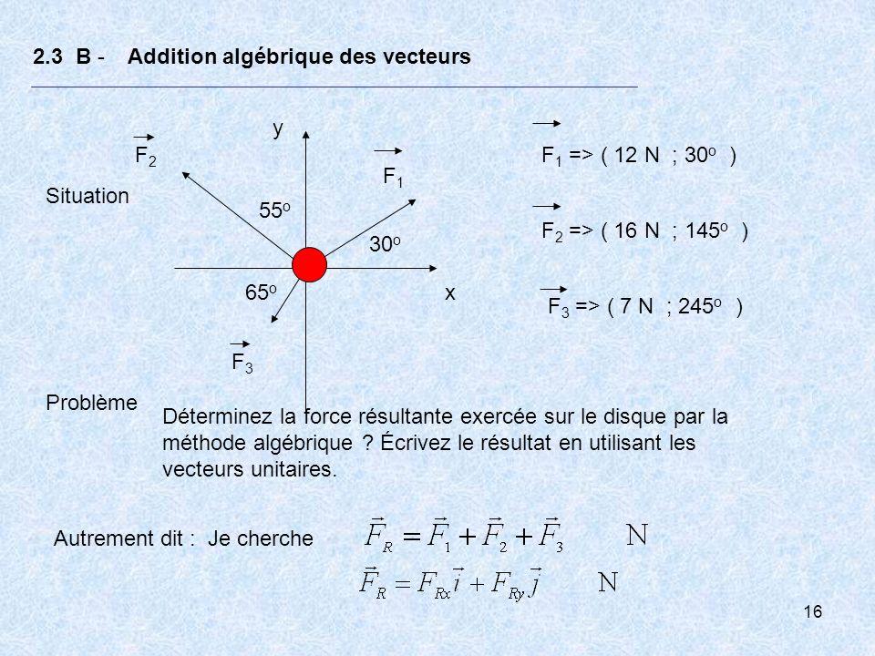 16 2.3 B - Addition algébrique des vecteurs Déterminez la force résultante exercée sur le disque par la méthode algébrique ? Écrivez le résultat en ut