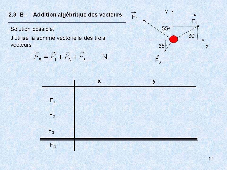 17 2.3 B - Addition algébrique des vecteurs Solution possible: Jutilise la somme vectorielle des trois vecteurs F1F1 F2F2 F3F3 55 o 30 o 65 o x y x y