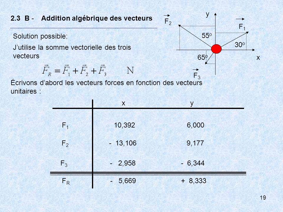 19 2.3 B - Addition algébrique des vecteurs Solution possible: Jutilise la somme vectorielle des trois vecteurs Écrivons dabord les vecteurs forces en